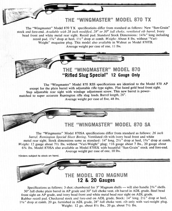 Collecting 870 Shotguns – Remington Society of America